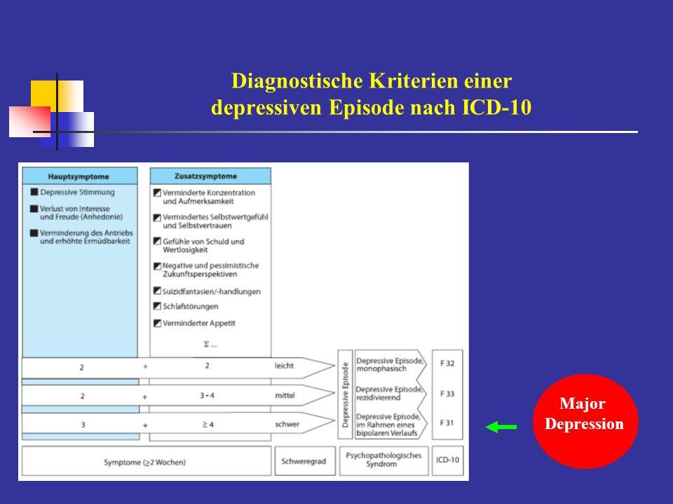 Diagnostische Kriterien einer depressiven Episode nach ICD-10 Major Depression