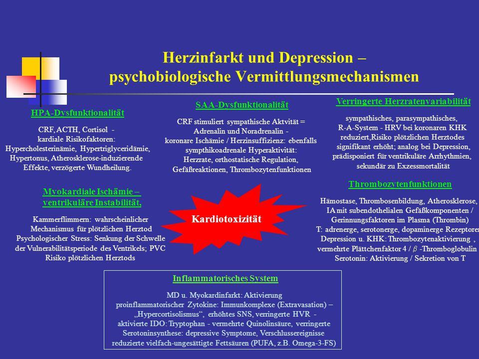 Herzinfarkt und Depression – psychobiologische Vermittlungsmechanismen Kardiotoxizität HPA-Dysfunktionalität CRF, ACTH, Cortisol - kardiale Risikofakt