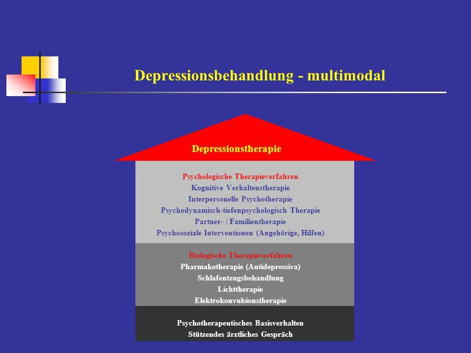 Depressionsbehandlung - multimodal Depressionstherapie Psychologische Therapieverfahren Kognitive Verhaltenstherapie Interpersonelle Psychotherapie Ps