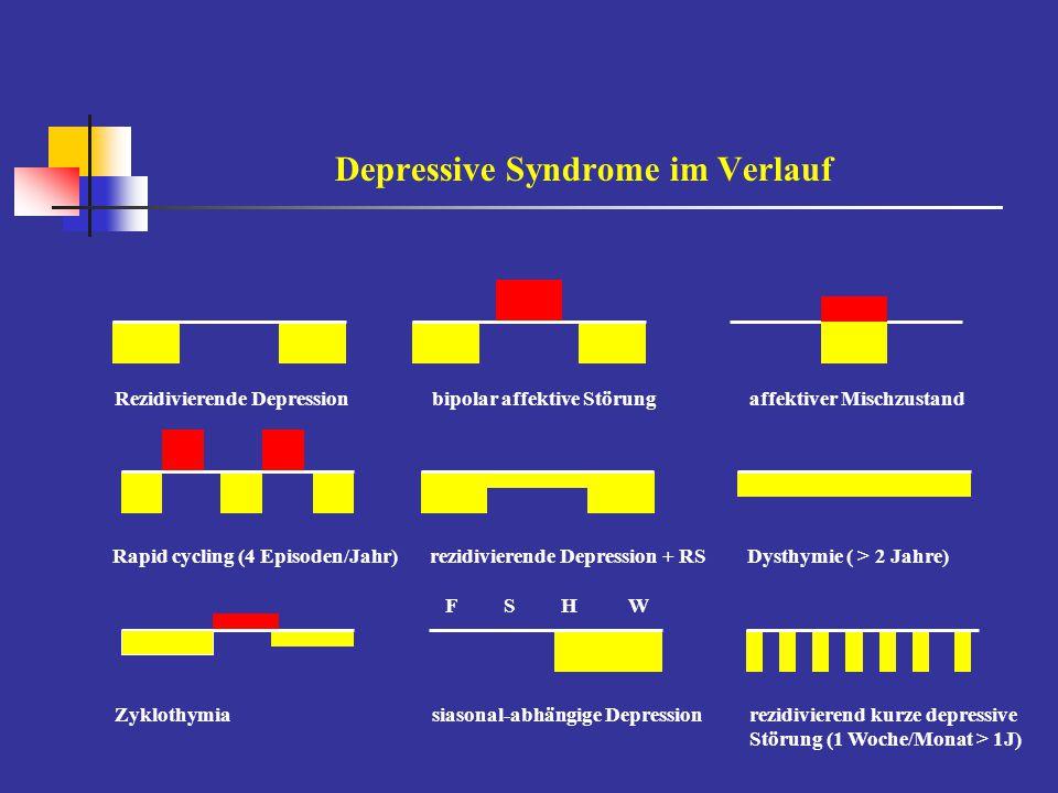 Depressive Syndrome im Verlauf F S H W Rezidivierende Depressionbipolar affektive Störungaffektiver Mischzustand Rapid cycling (4 Episoden/Jahr)rezidi