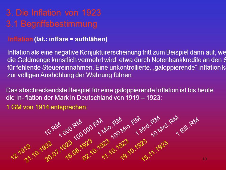 10 3. Die Inflation von 1923 3.1 Begriffsbestimmung Inflation (lat.: inflare = aufblähen) Inflation als eine negative Konjukturerscheinung tritt zum B