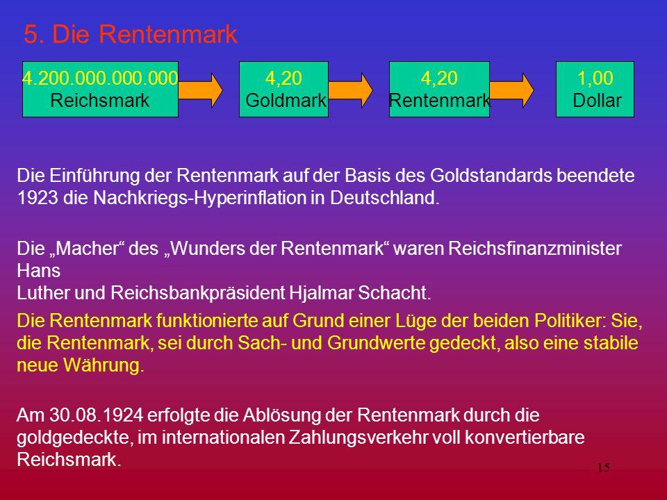 15 5. Die Rentenmark 4.200.000.000.000 Reichsmark 4,20 Goldmark 4,20 Rentenmark 1,00 Dollar Die Einführung der Rentenmark auf der Basis des Goldstanda