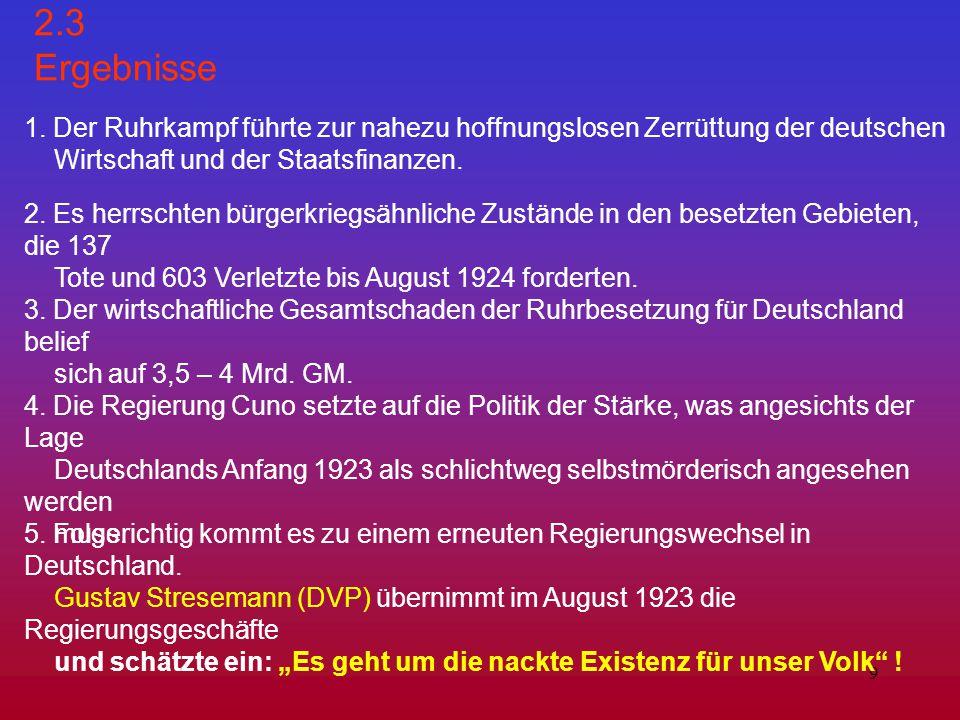 9 2.3 Ergebnisse 1. Der Ruhrkampf führte zur nahezu hoffnungslosen Zerrüttung der deutschen Wirtschaft und der Staatsfinanzen. 2. Es herrschten bürger