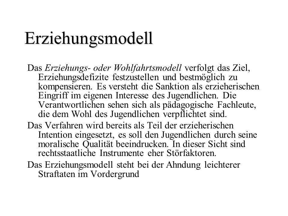 Rechtsmittel: Berufung Art.40 Die Berufungsinstanz entscheidet über: a.