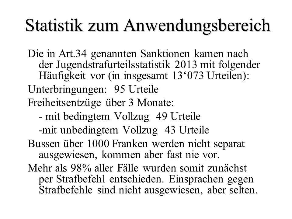 Statistik zum Anwendungsbereich Die in Art.34 genannten Sanktionen kamen nach der Jugendstrafurteilsstatistik 2013 mit folgender Häufigkeit vor (in in