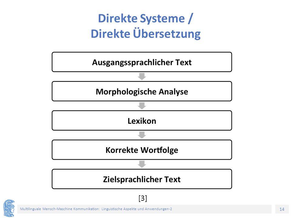 14 Multilinguale Mensch-Maschine Kommunikation: Linguistische Aspekte und Anwendungen-2 Direkte Systeme / Direkte Übersetzung [3]
