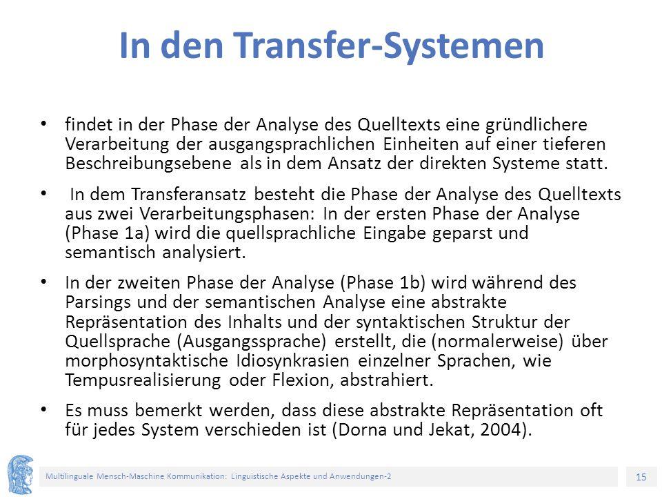 15 Multilinguale Mensch-Maschine Kommunikation: Linguistische Aspekte und Anwendungen-2 In den Transfer-Systemen findet in der Phase der Analyse des Q