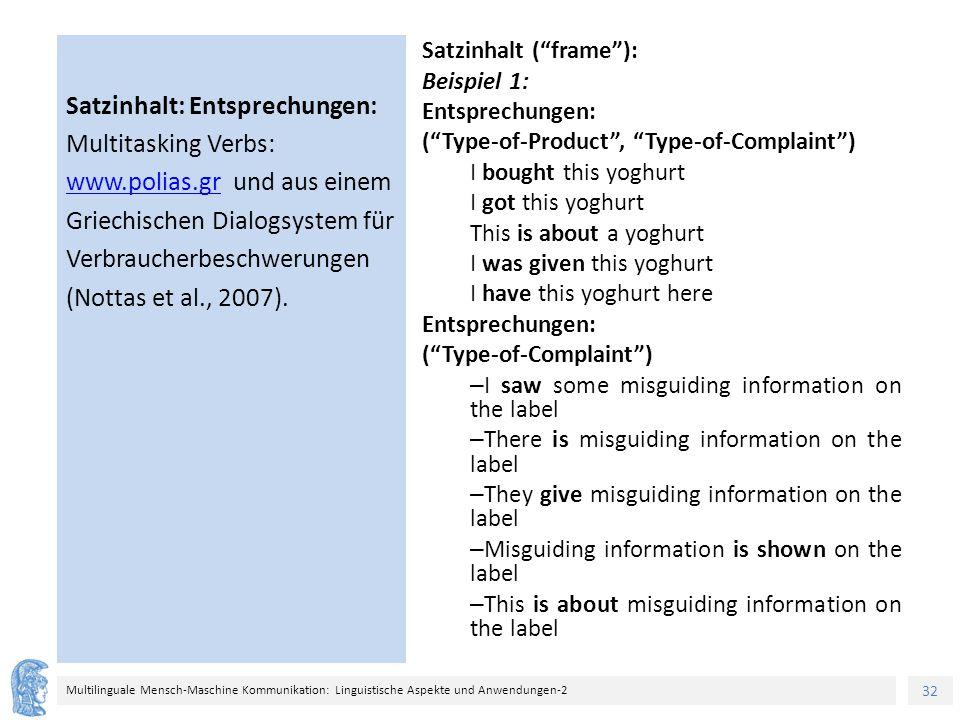 """32 Multilinguale Mensch-Maschine Kommunikation: Linguistische Aspekte und Anwendungen-2 Satzinhalt (""""frame""""): Beispiel 1: Entsprechungen: (""""Type-of-Pr"""