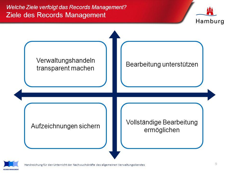 Welche Ziele verfolgt das Records Management? Ziele des Records Management Verwaltungshandeln transparent machen Bearbeitung unterstützen Vollständige