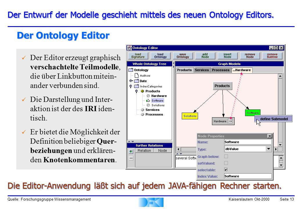 Quelle: Forschungsgruppe WissensmanagementKaiserslautern Okt-2000Seite 13 Der Ontology Editor Der Editor erzeugt graphisch verschachtelte Teilmodelle, die über Linkbutton mitein- ander verbunden sind.