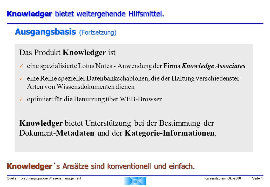 Quelle: Forschungsgruppe WissensmanagementKaiserslautern Okt-2000Seite 5 Wissensmanagement unter Lotus Notes / Knowledger Knowledger ist ein einfaches Wissensmanagement-System.