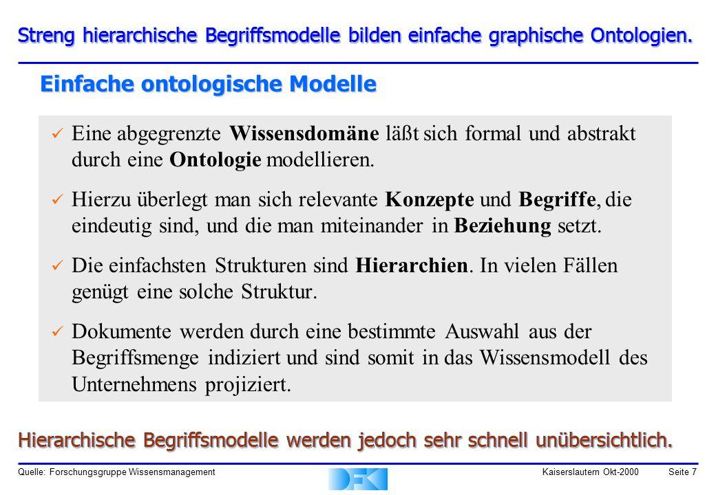 Quelle: Forschungsgruppe WissensmanagementKaiserslautern Okt-2000Seite 7 Einfache ontologische Modelle Eine abgegrenzte Wissensdomäne läßt sich formal und abstrakt durch eine Ontologie modellieren.