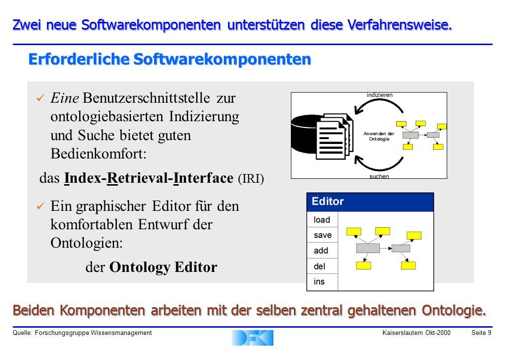 Quelle: Forschungsgruppe WissensmanagementKaiserslautern Okt-2000Seite 10 Das Index-Retrieval-Interface: Indizieren 1.Ein Lotus Notes - Dokument wird ganz normal im WEB- Browser präsentiert.