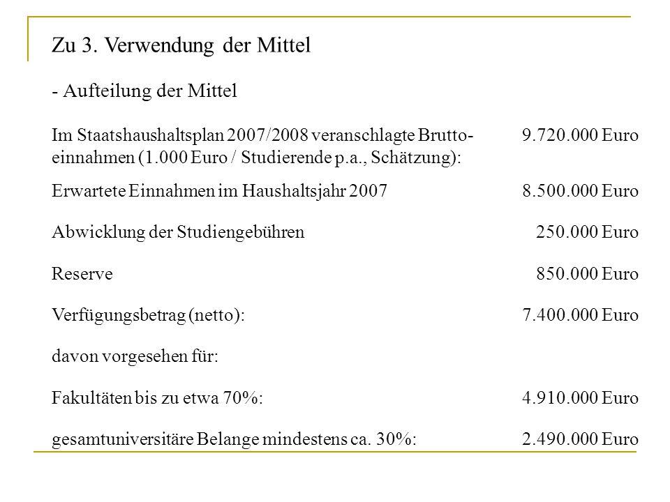 Zu 3. Verwendung der Mittel - Aufteilung der Mittel Im Staatshaushaltsplan 2007/2008 veranschlagte Brutto- einnahmen (1.000 Euro / Studierende p.a., S