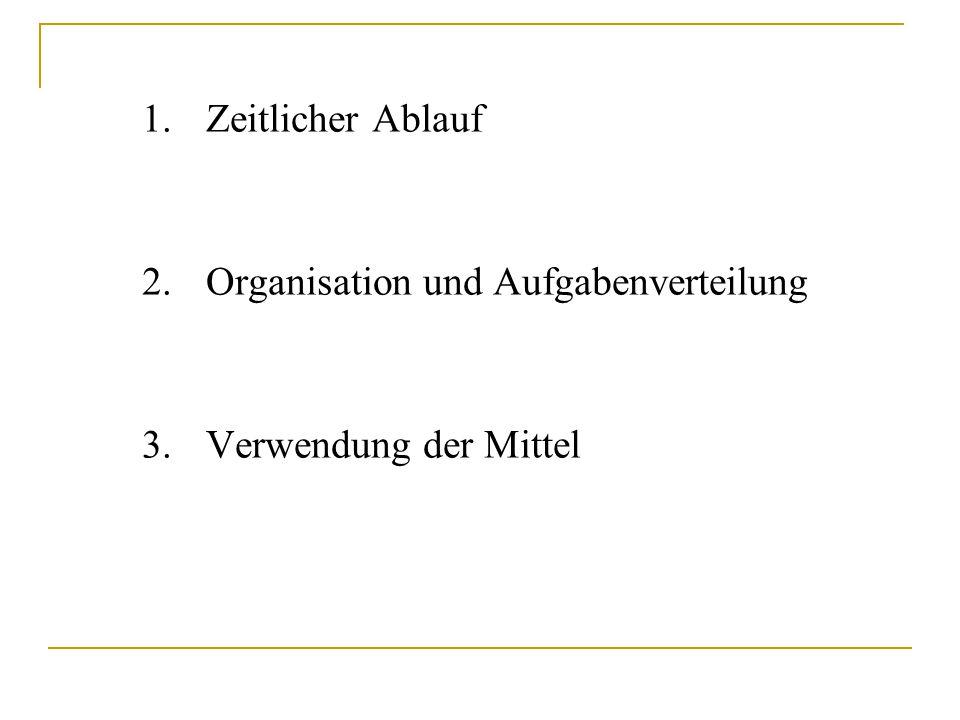 1.Zeitlicher Ablauf 2.Organisation und Aufgabenverteilung 3.Verwendung der Mittel