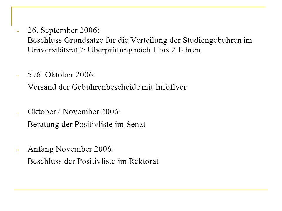 - 26. September 2006: Beschluss Grundsätze für die Verteilung der Studiengebühren im Universitätsrat > Überprüfung nach 1 bis 2 Jahren - 5./6. Oktober