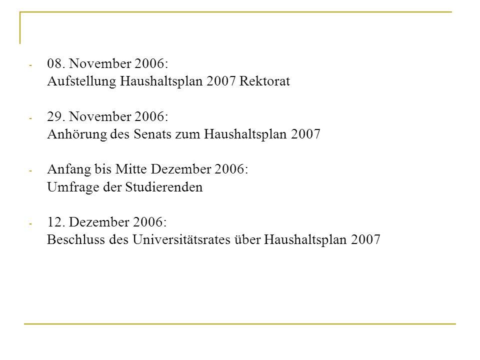 - 08. November 2006: Aufstellung Haushaltsplan 2007 Rektorat - 29. November 2006: Anhörung des Senats zum Haushaltsplan 2007 - Anfang bis Mitte Dezemb
