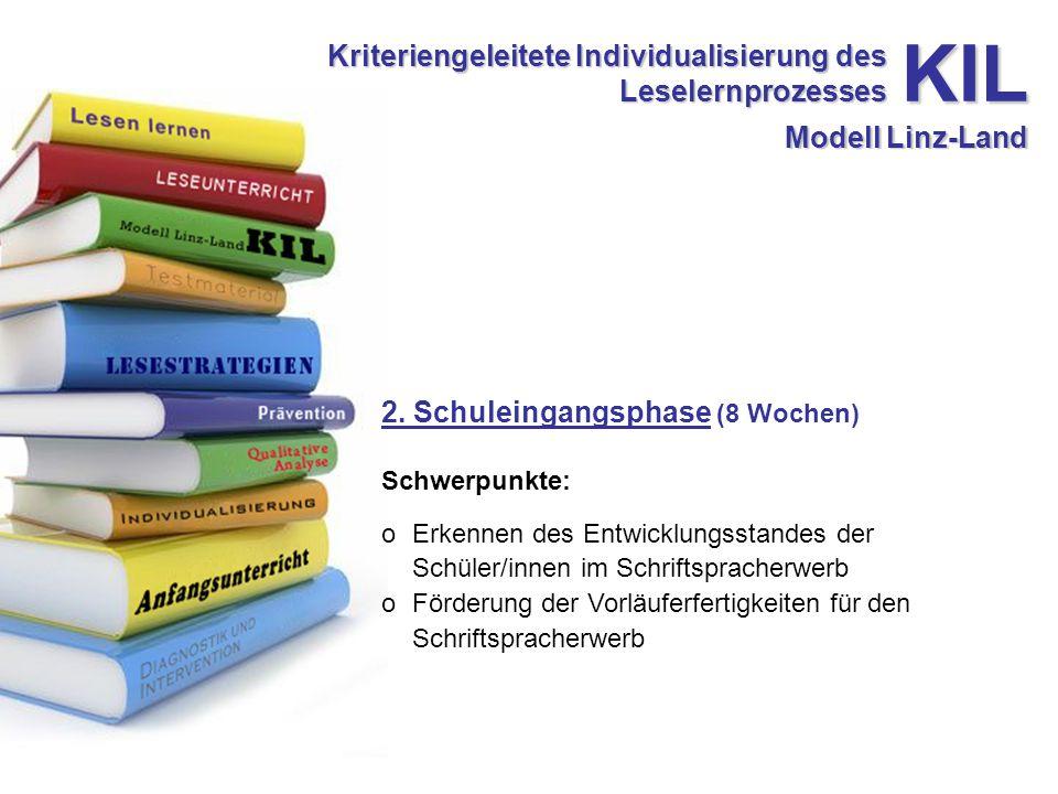 Kriteriengeleitete Individualisierung des Leselernprozesses 2.