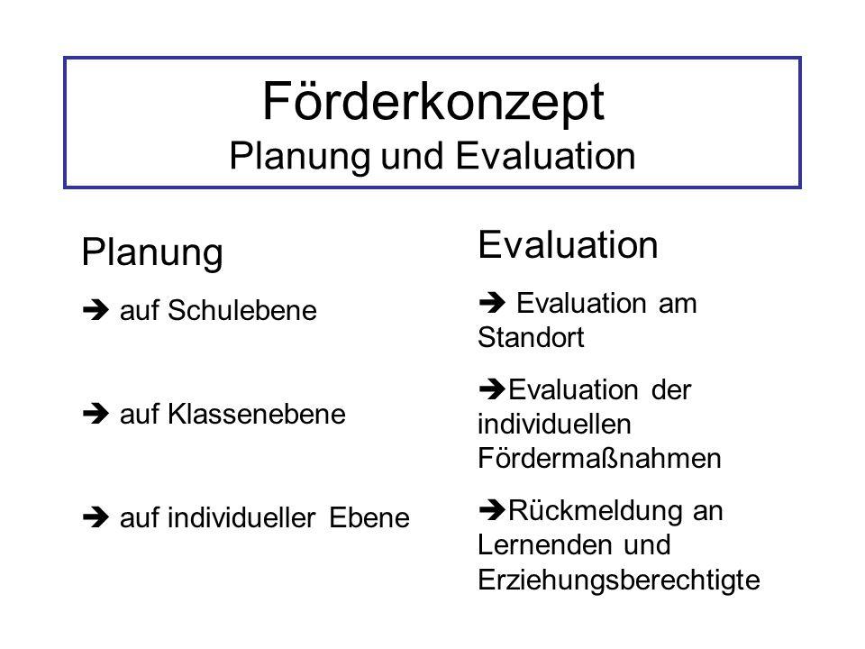 Förderkonzept Planung und Evaluation Planung  auf Schulebene  auf Klassenebene  auf individueller Ebene Evaluation  Evaluation am Standort  Evaluation der individuellen Fördermaßnahmen  Rückmeldung an Lernenden und Erziehungsberechtigte