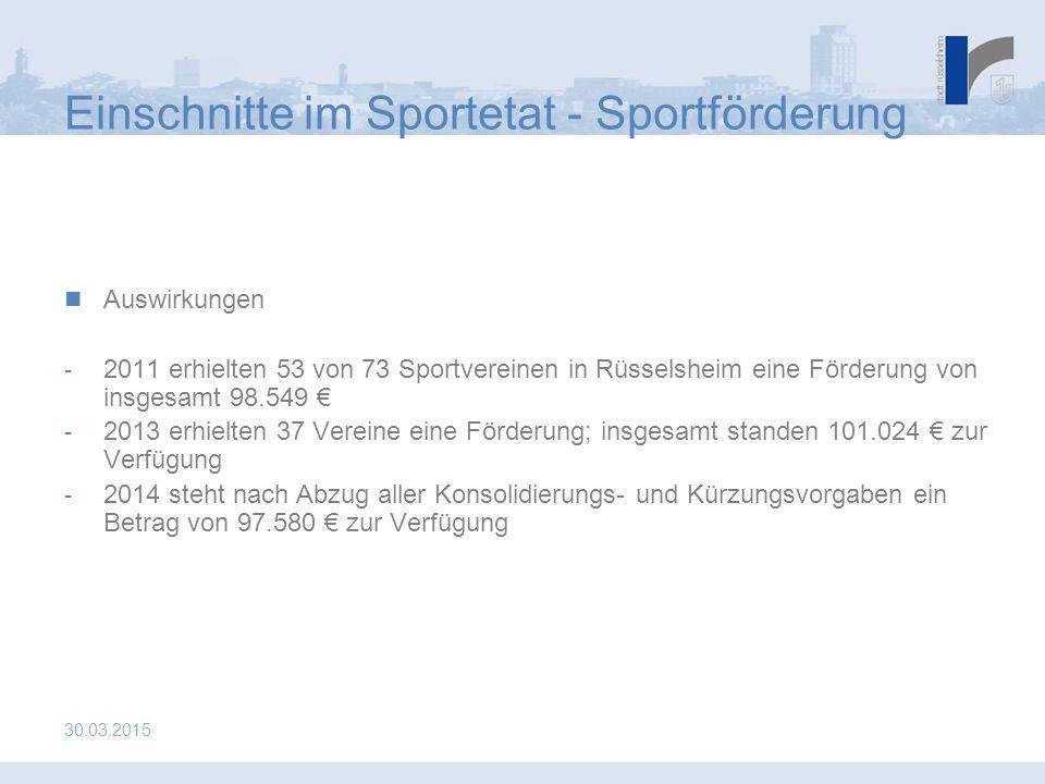 30.03.2015 Auswirkungen - 2011 erhielten 53 von 73 Sportvereinen in Rüsselsheim eine Förderung von insgesamt 98.549 € - 2013 erhielten 37 Vereine eine Förderung; insgesamt standen 101.024 € zur Verfügung - 2014 steht nach Abzug aller Konsolidierungs- und Kürzungsvorgaben ein Betrag von 97.580 € zur Verfügung Einschnitte im Sportetat - Sportförderung
