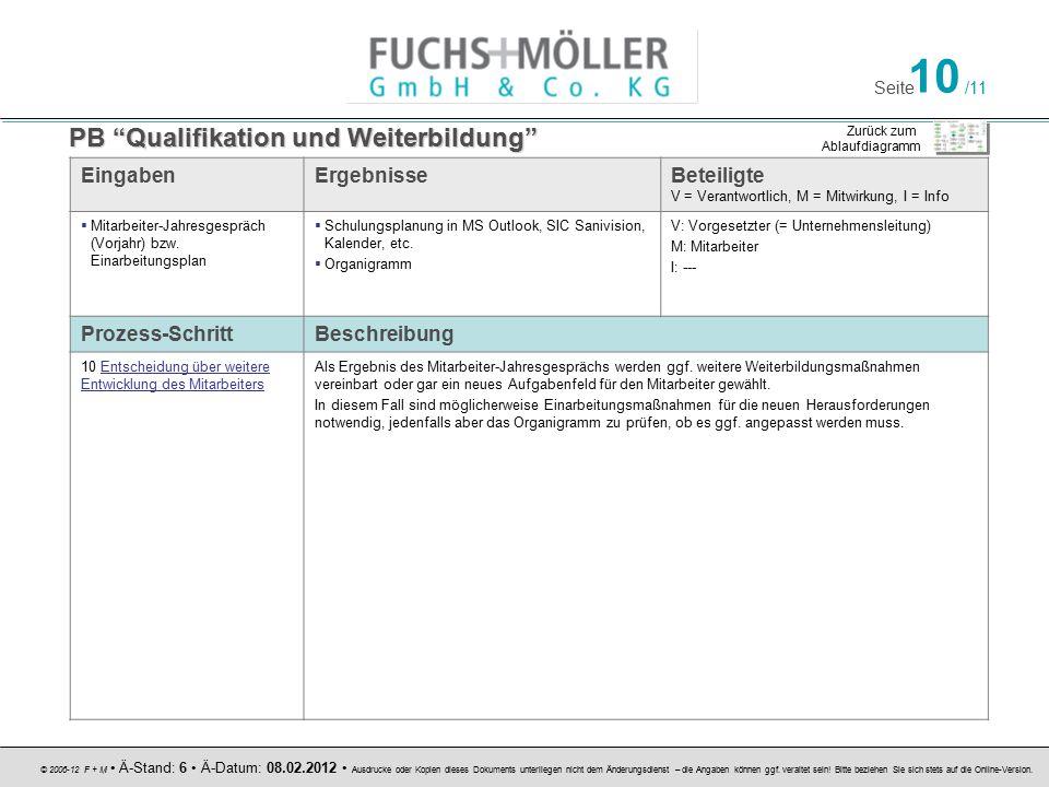 Seite 10 /11 © 2006-12 F + M Ä-Stand: 6 Ä-Datum: 08.02.2012 Ausdrucke oder Kopien dieses Dokuments unterliegen nicht dem Änderungsdienst – die Angaben können ggf.