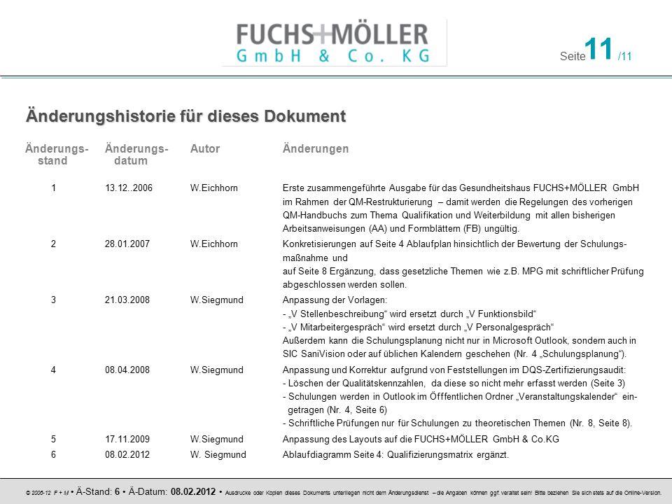 Seite 11 /11 © 2006-12 F + M Ä-Stand: 6 Ä-Datum: 08.02.2012 Ausdrucke oder Kopien dieses Dokuments unterliegen nicht dem Änderungsdienst – die Angaben