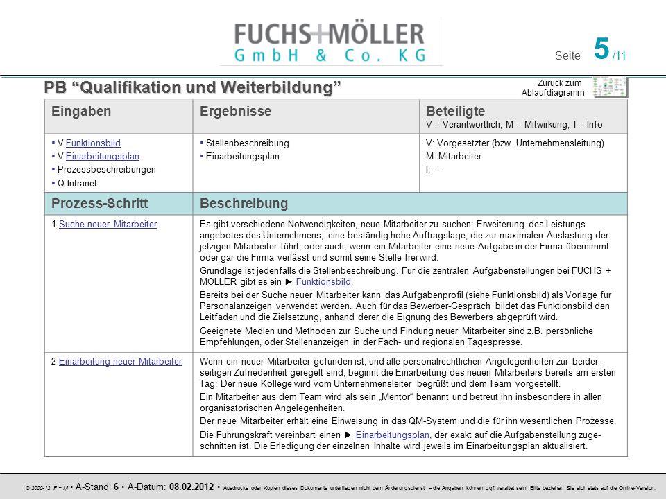 Seite 5 /11 © 2006-12 F + M Ä-Stand: 6 Ä-Datum: 08.02.2012 Ausdrucke oder Kopien dieses Dokuments unterliegen nicht dem Änderungsdienst – die Angaben
