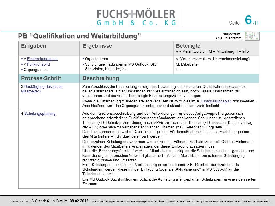 Seite 6 /11 © 2006-12 F + M Ä-Stand: 6 Ä-Datum: 08.02.2012 Ausdrucke oder Kopien dieses Dokuments unterliegen nicht dem Änderungsdienst – die Angaben