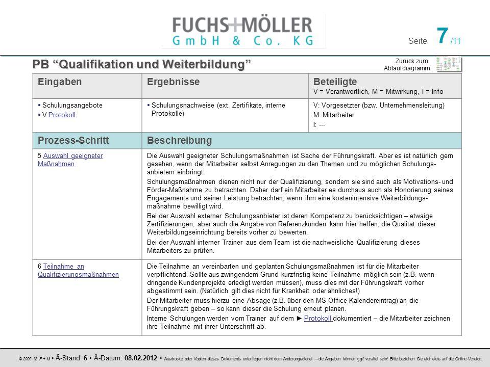 Seite 7 /11 © 2006-12 F + M Ä-Stand: 6 Ä-Datum: 08.02.2012 Ausdrucke oder Kopien dieses Dokuments unterliegen nicht dem Änderungsdienst – die Angaben