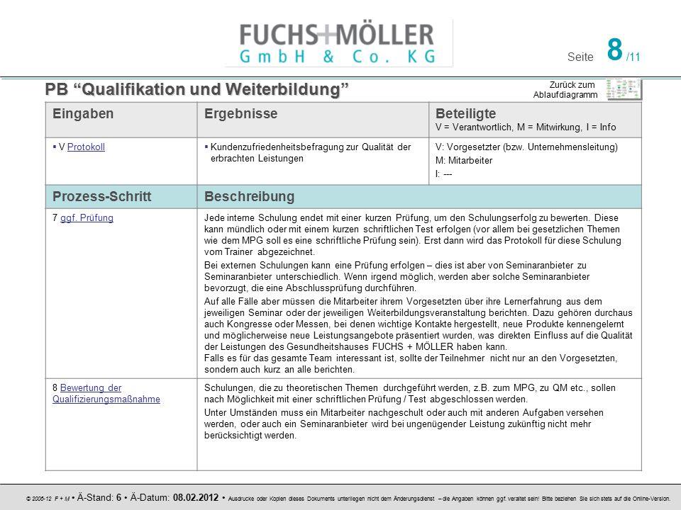 Seite 8 /11 © 2006-12 F + M Ä-Stand: 6 Ä-Datum: 08.02.2012 Ausdrucke oder Kopien dieses Dokuments unterliegen nicht dem Änderungsdienst – die Angaben
