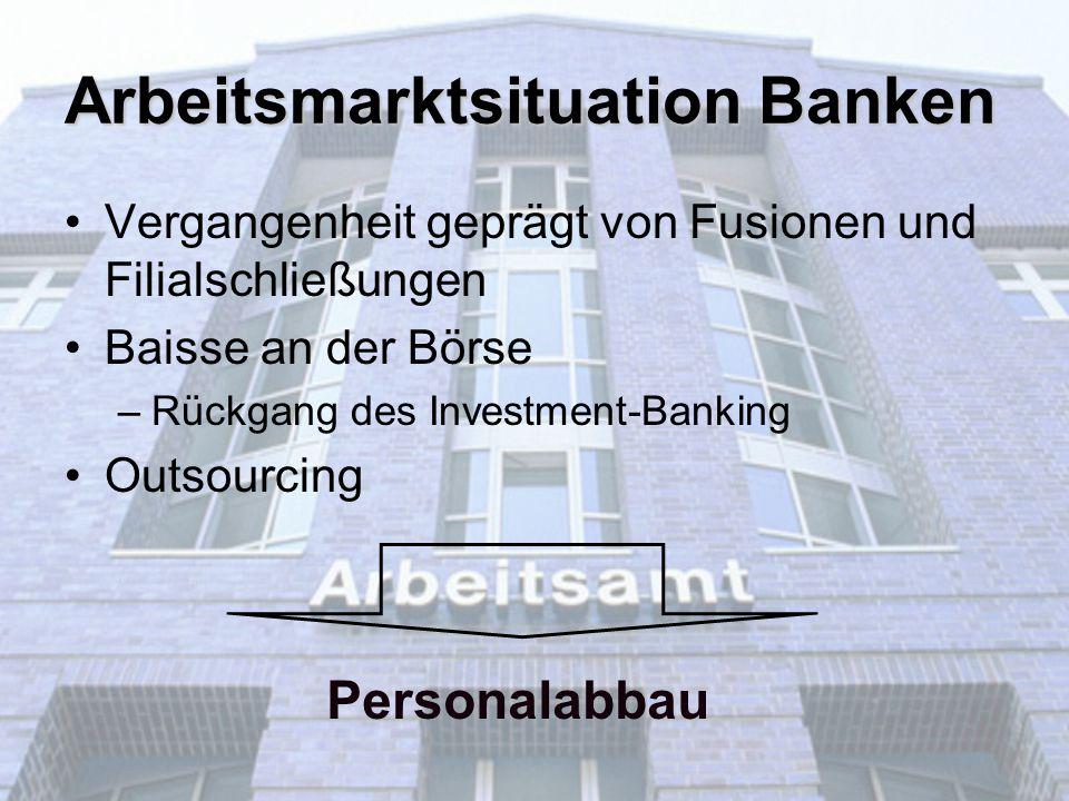 Arbeitsmarktsituation Banken Vergangenheit geprägt von Fusionen und Filialschließungen Baisse an der Börse –Rückgang des Investment-Banking Outsourcin