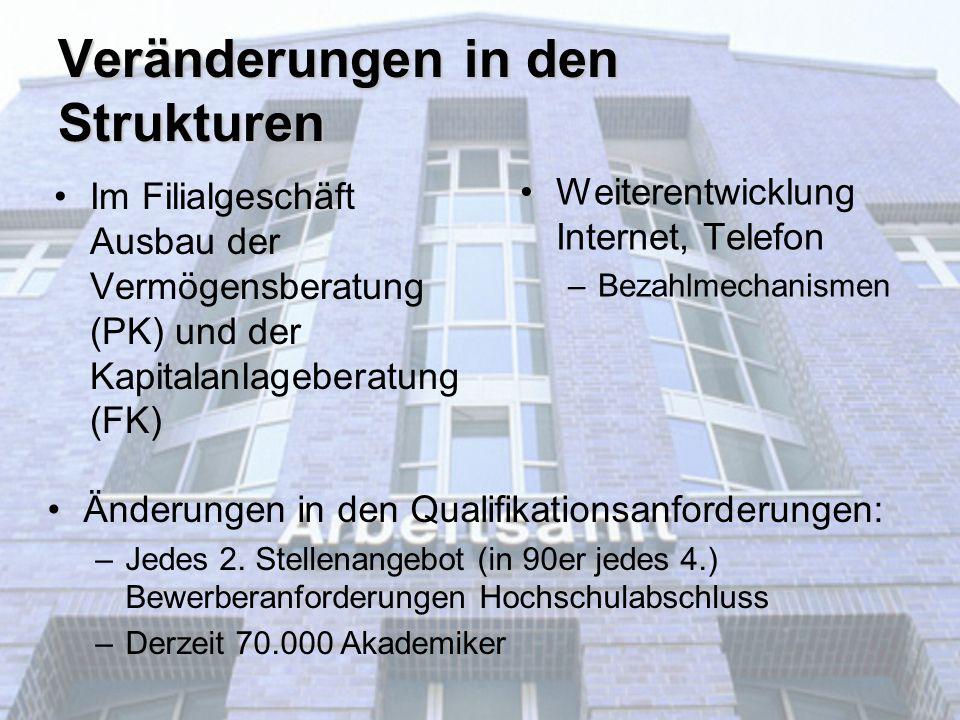 Recruiting-Workshops an Hochschulen (Mannheim) Private Institutionen (European Business School) Rekrutierung