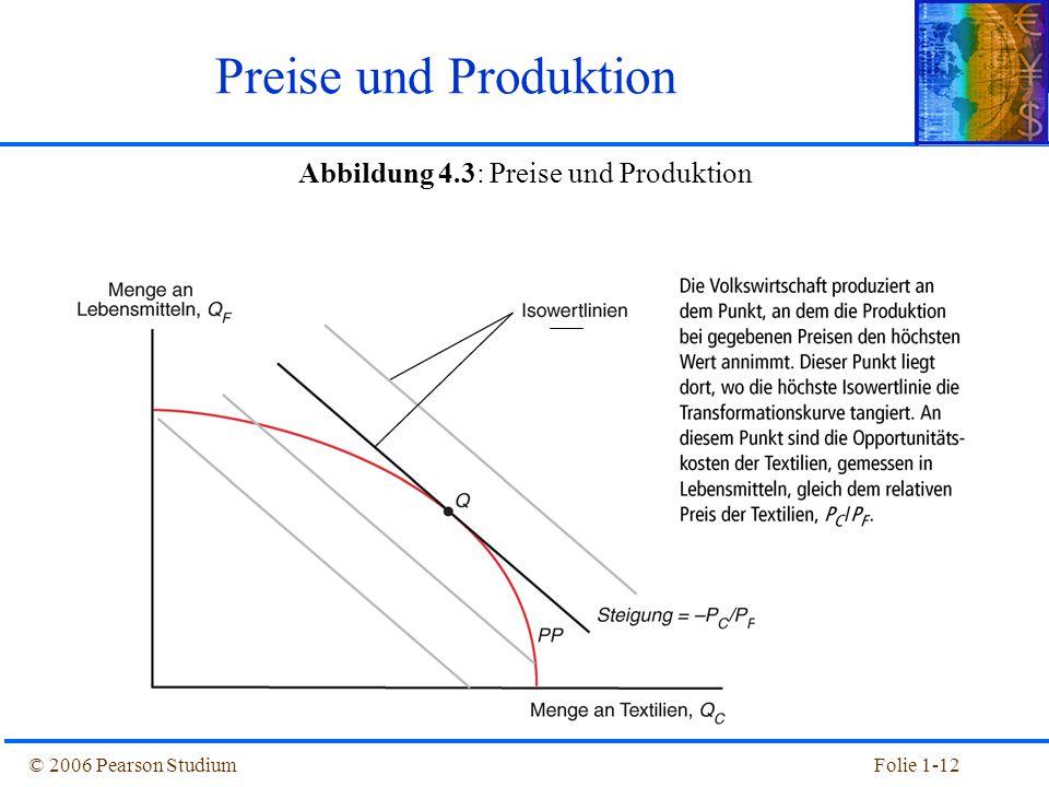 © 2006 Pearson StudiumFolie 1-12 Preise und Produktion Abbildung 4.3: Preise und Produktion