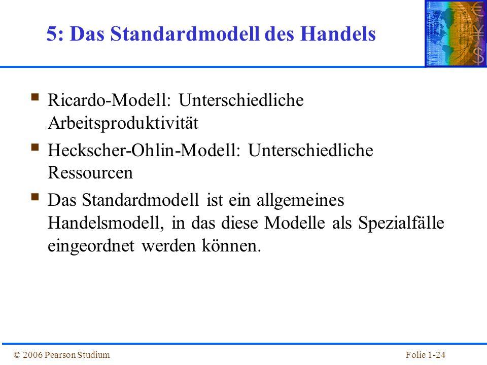 © 2006 Pearson StudiumFolie 1-24 5: Das Standardmodell des Handels  Ricardo-Modell: Unterschiedliche Arbeitsproduktivität  Heckscher-Ohlin-Modell: U