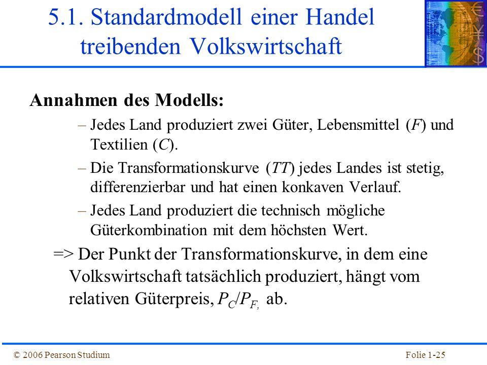 © 2006 Pearson StudiumFolie 1-25 5.1. Standardmodell einer Handel treibenden Volkswirtschaft Annahmen des Modells: –Jedes Land produziert zwei Güter,