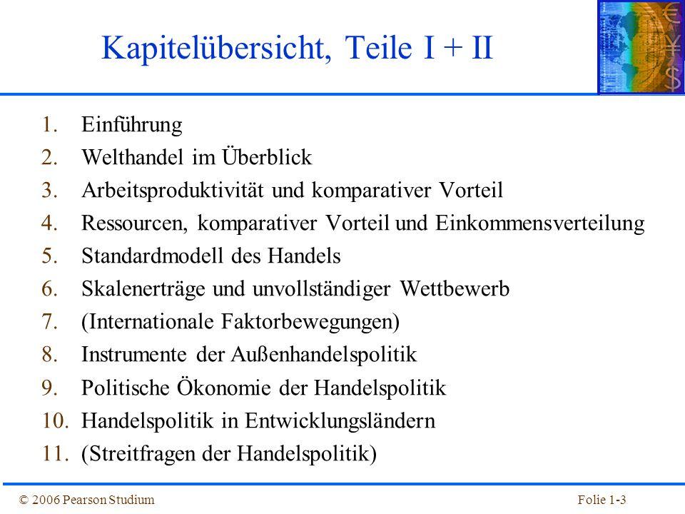 © 2006 Pearson StudiumFolie 1-3 Kapitelübersicht, Teile I + II 1.Einführung 2.Welthandel im Überblick 3.Arbeitsproduktivität und komparativer Vorteil