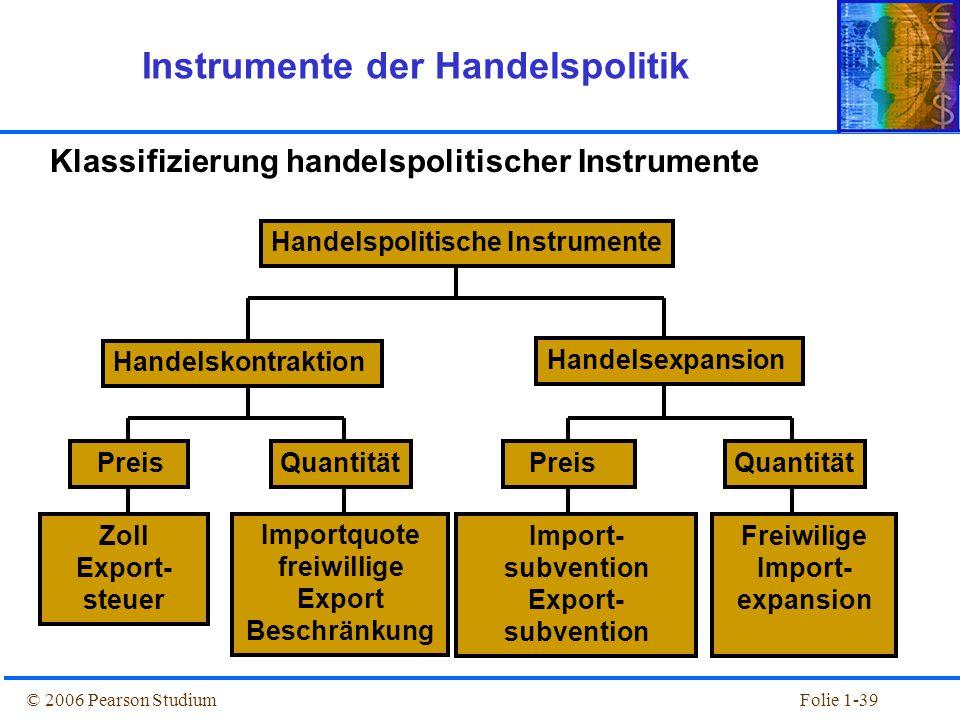 © 2006 Pearson StudiumFolie 1-39 Instrumente der Handelspolitik Klassifizierung handelspolitischer Instrumente Handelspolitische Instrumente Handelsko