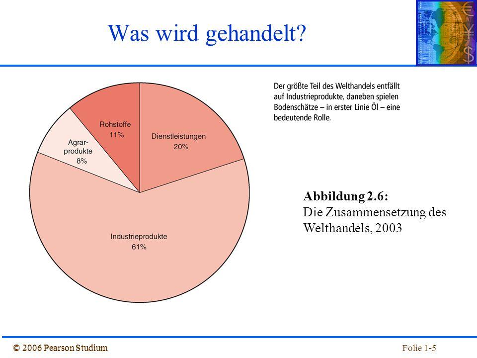 © 2006 Pearson StudiumFolie 1-5 © 2006 Pearson Studium Abbildung 2.6: Die Zusammensetzung des Welthandels, 2003 Was wird gehandelt?