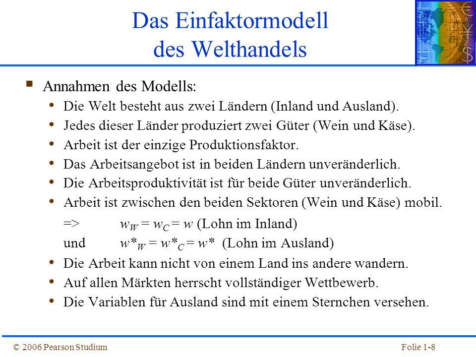 © 2006 Pearson StudiumFolie 1-8 Das Einfaktormodell des Welthandels  Annahmen des Modells: Die Welt besteht aus zwei Ländern (Inland und Ausland). Je