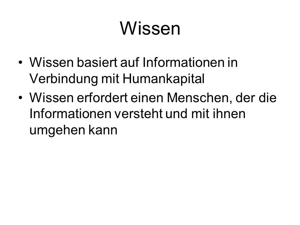 Wissen Wissen basiert auf Informationen in Verbindung mit Humankapital Wissen erfordert einen Menschen, der die Informationen versteht und mit ihnen umgehen kann