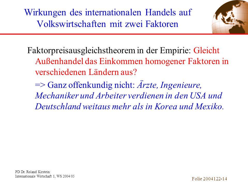 PD Dr. Roland Kirstein: Internationale Wirtschaft 1, WS 2004/05 Folie 2004122-14 Faktorpreisausgleichstheorem in der Empirie: Gleicht Außenhandel das