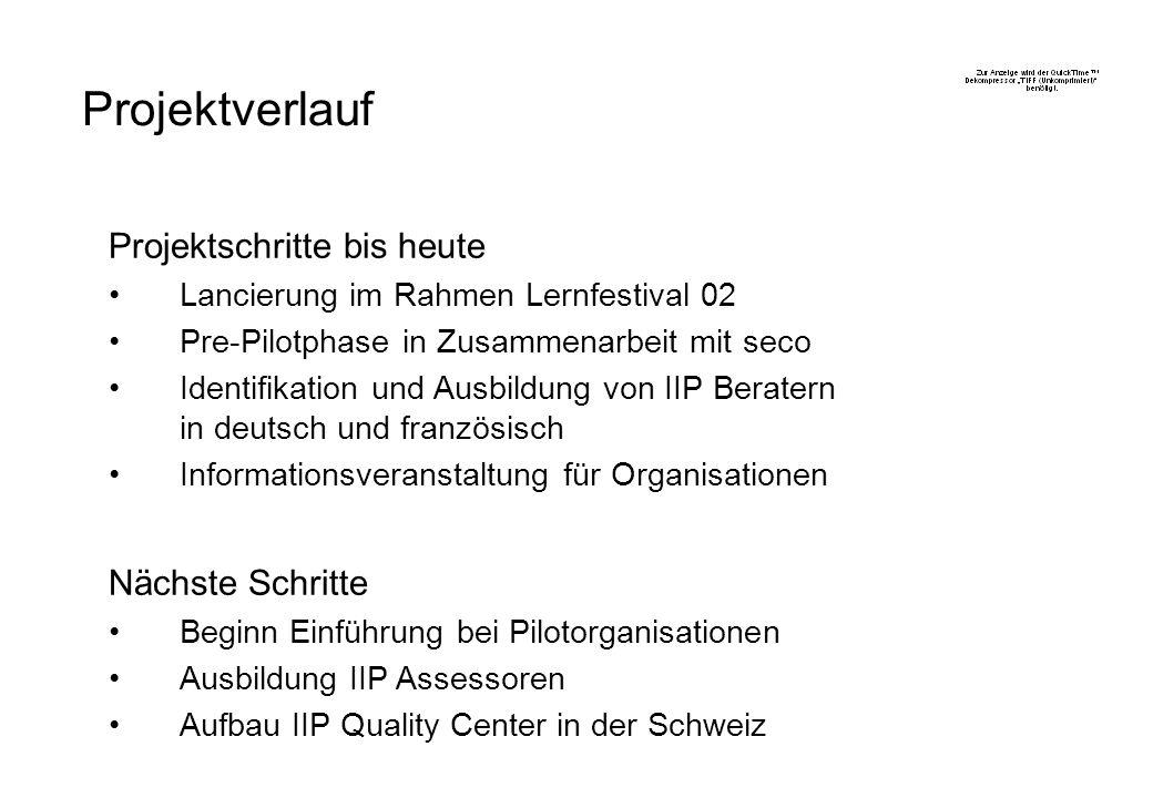 Projektverlauf Projektschritte bis heute Lancierung im Rahmen Lernfestival 02 Pre-Pilotphase in Zusammenarbeit mit seco Identifikation und Ausbildung von IIP Beratern in deutsch und französisch Informationsveranstaltung für Organisationen Nächste Schritte Beginn Einführung bei Pilotorganisationen Ausbildung IIP Assessoren Aufbau IIP Quality Center in der Schweiz