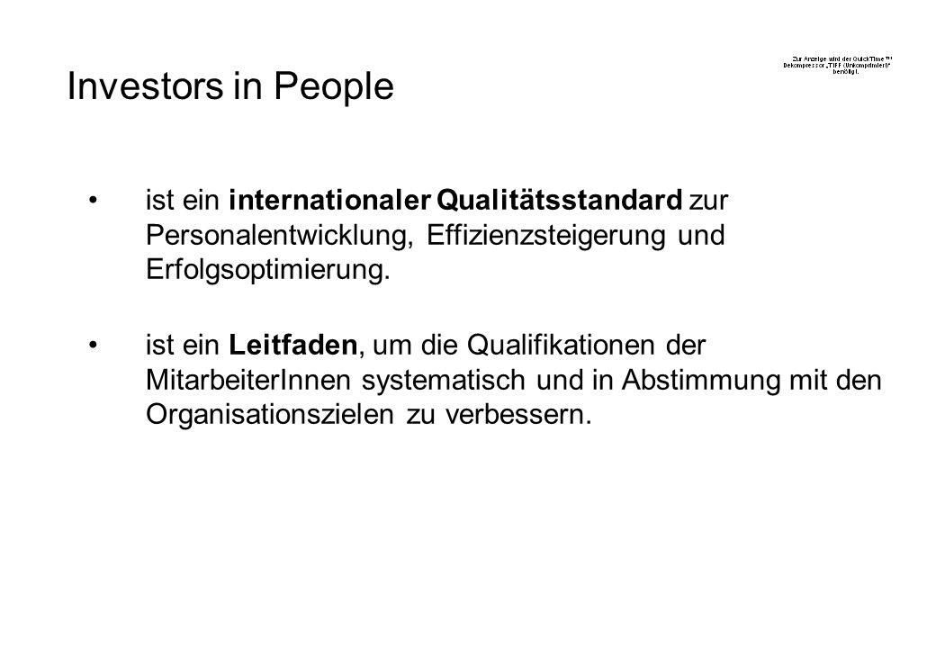 ist ein internationaler Qualitätsstandard zur Personalentwicklung, Effizienzsteigerung und Erfolgsoptimierung.