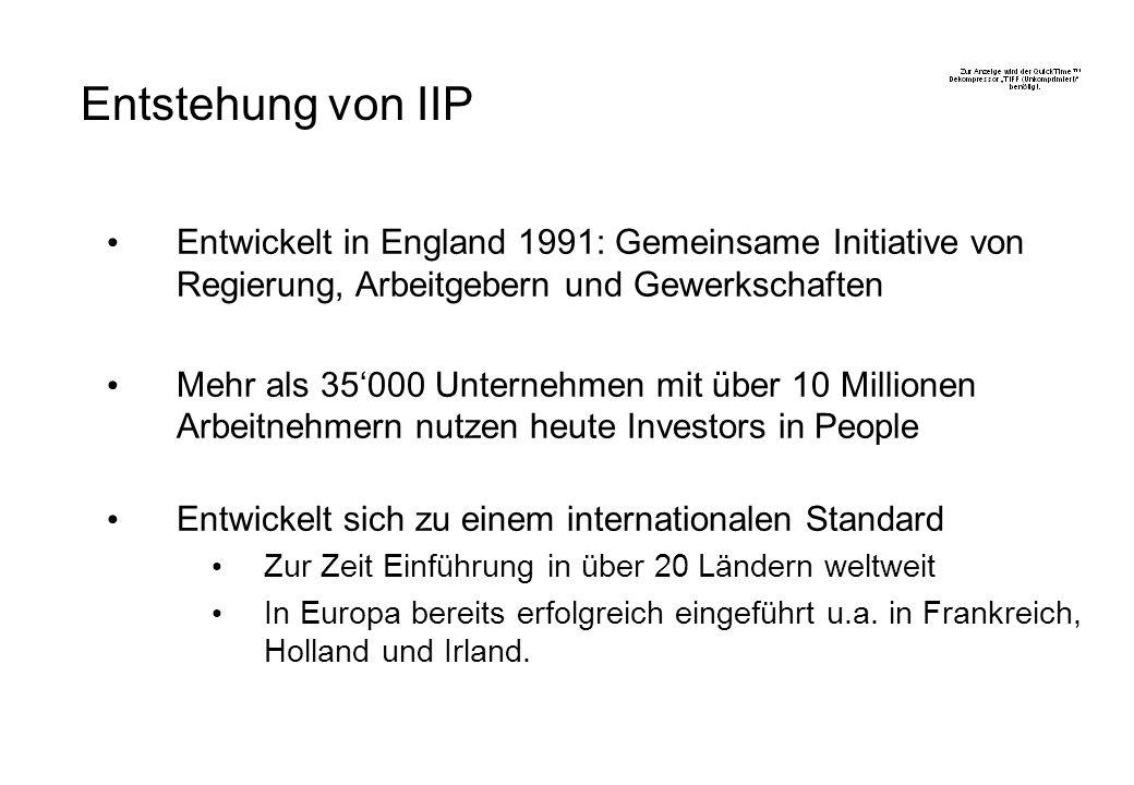 Entwickelt in England 1991: Gemeinsame Initiative von Regierung, Arbeitgebern und Gewerkschaften Mehr als 35'000 Unternehmen mit über 10 Millionen Arbeitnehmern nutzen heute Investors in People Entwickelt sich zu einem internationalen Standard Zur Zeit Einführung in über 20 Ländern weltweit In Europa bereits erfolgreich eingeführt u.a.