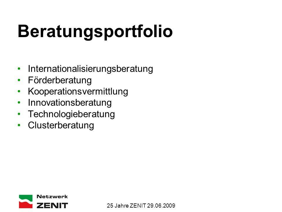 25 Jahre ZENIT 29.06.2009 Beratungsportfolio Internationalisierungsberatung Förderberatung Kooperationsvermittlung Innovationsberatung Technologieberatung Clusterberatung