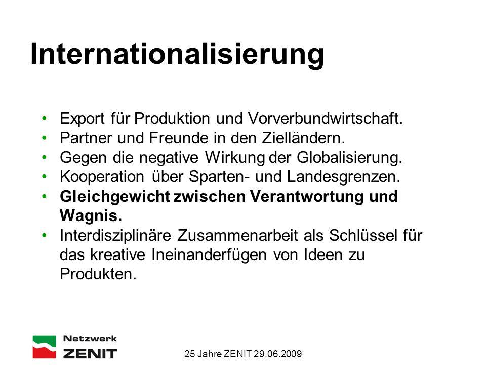 25 Jahre ZENIT 29.06.2009 Internationalisierung Export für Produktion und Vorverbundwirtschaft. Partner und Freunde in den Zielländern. Gegen die nega