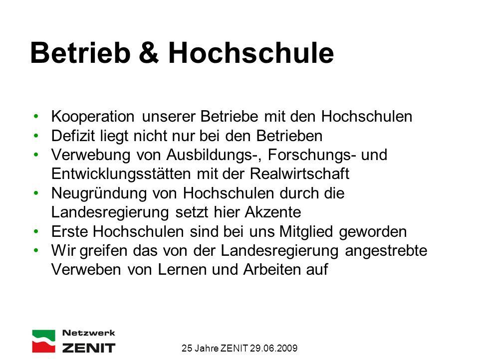 25 Jahre ZENIT 29.06.2009 Betrieb & Hochschule Kooperation unserer Betriebe mit den Hochschulen Defizit liegt nicht nur bei den Betrieben Verwebung vo