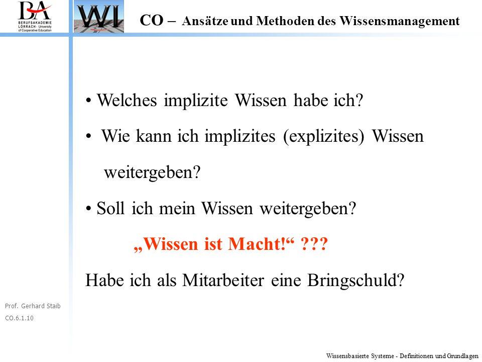 Prof. Gerhard Staib CO.6.1.10 CO – Ansätze und Methoden des Wissensmanagement Welches implizite Wissen habe ich? Wie kann ich implizites (explizites)
