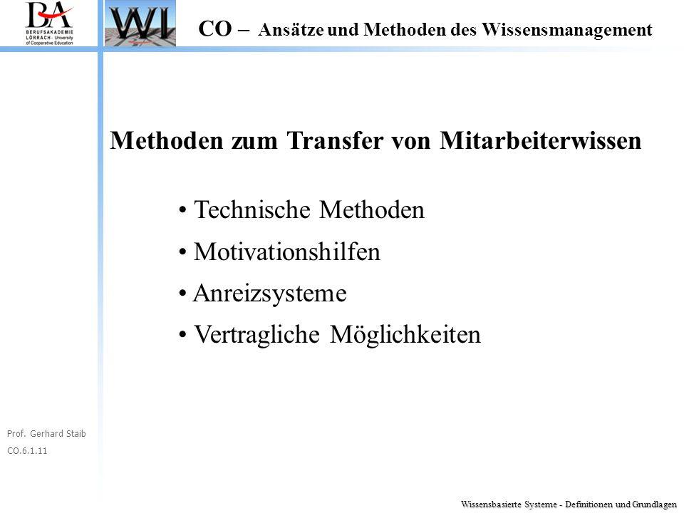 Prof. Gerhard Staib CO.6.1.11 CO – Ansätze und Methoden des Wissensmanagement Methoden zum Transfer von Mitarbeiterwissen Technische Methoden Motivati
