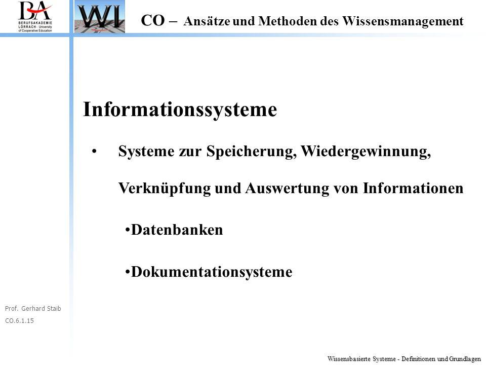 Prof. Gerhard Staib CO.6.1.15 CO – Ansätze und Methoden des Wissensmanagement Informationssysteme Systeme zur Speicherung, Wiedergewinnung, Verknüpfun
